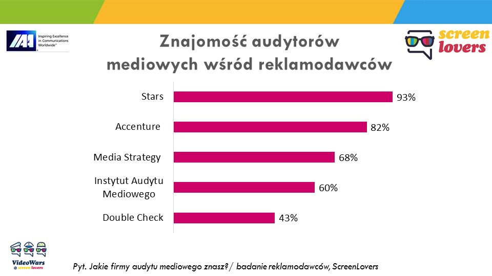 znajomosc ScreenLovers