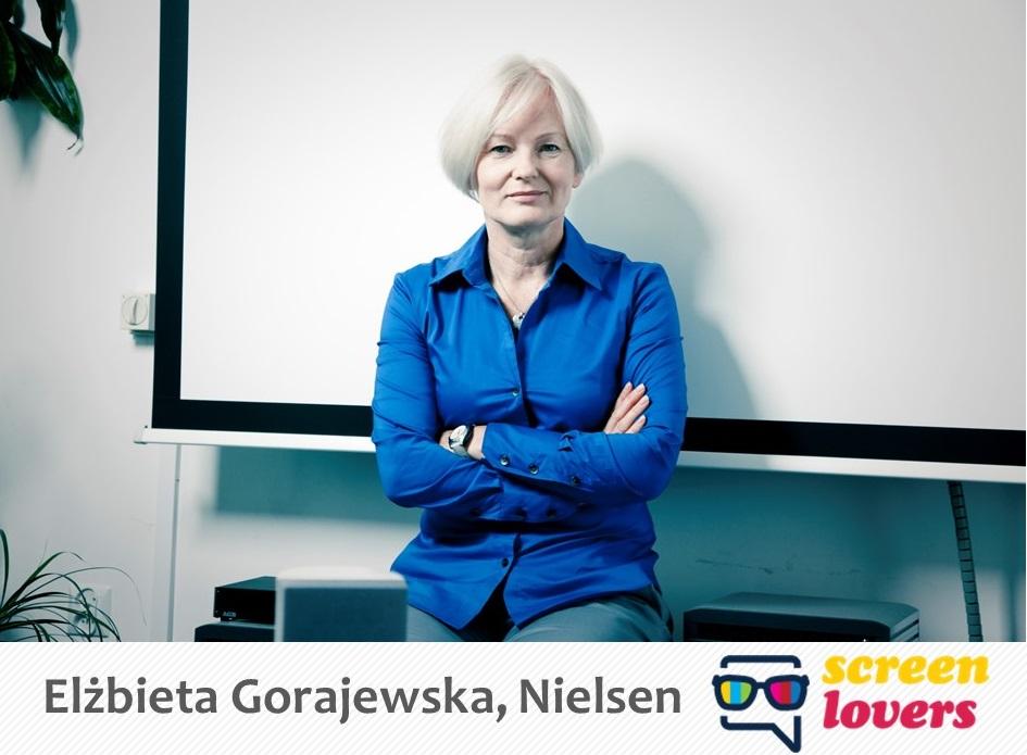 Elzbieta Gorajewska